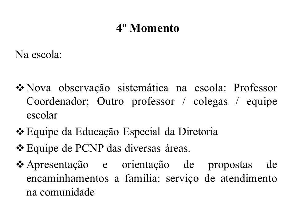 4º Momento Na escola: Nova observação sistemática na escola: Professor Coordenador; Outro professor / colegas / equipe escolar.