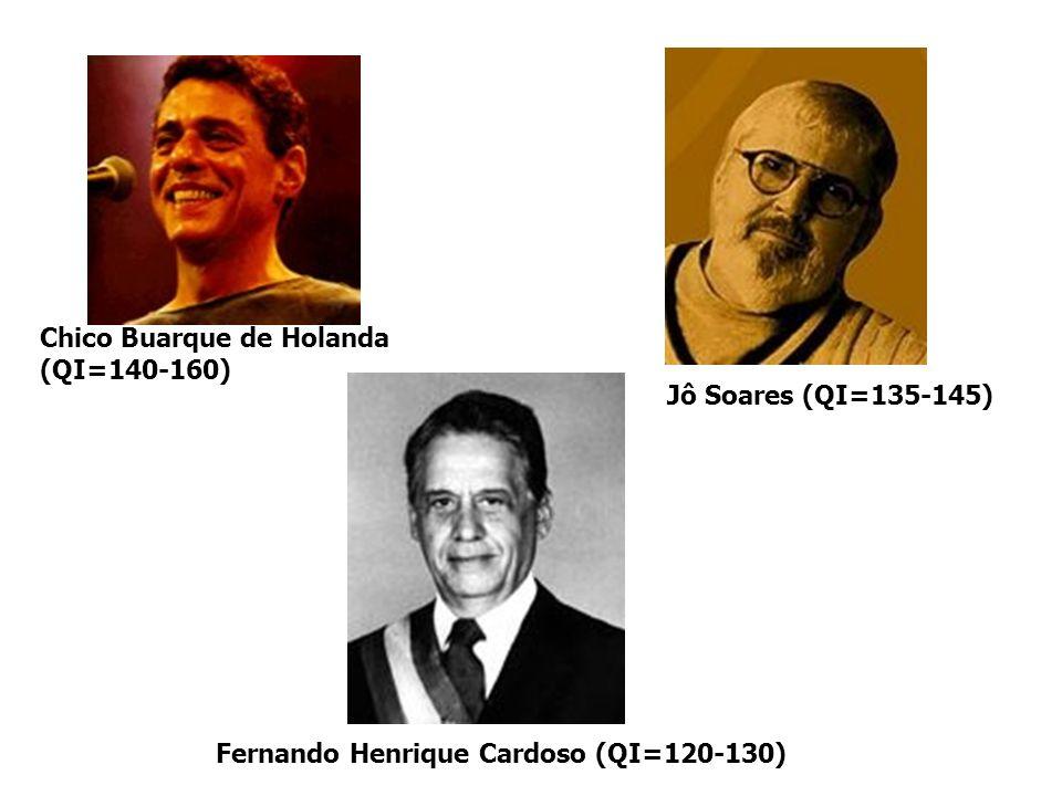 Chico Buarque de Holanda (QI=140-160)