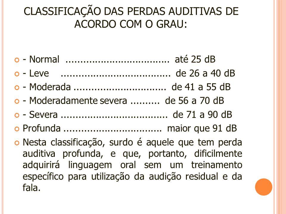 CLASSIFICAÇÃO DAS PERDAS AUDITIVAS DE ACORDO COM O GRAU: