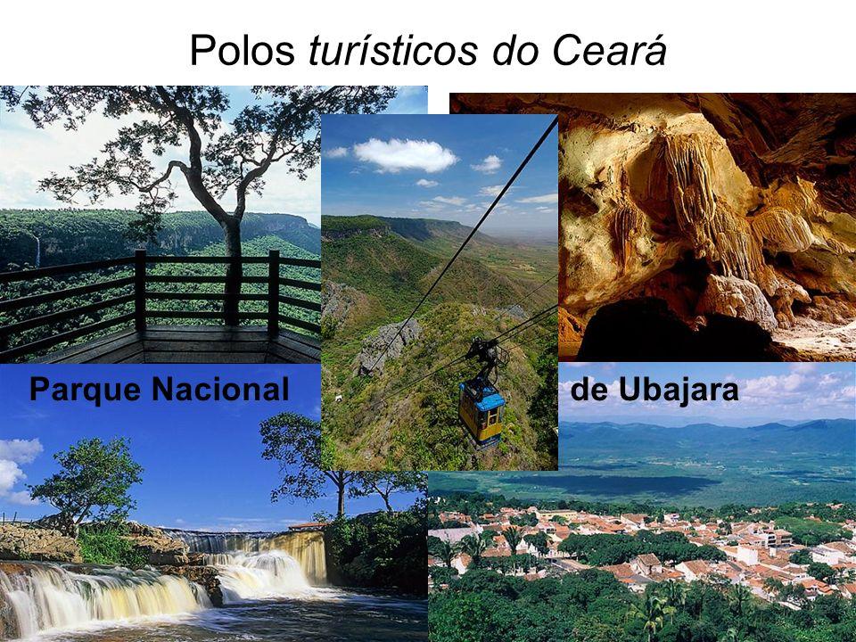 Polos turísticos do Ceará