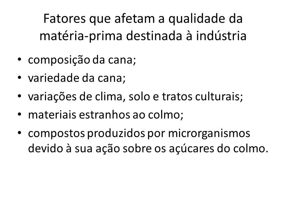 Fatores que afetam a qualidade da matéria-prima destinada à indústria