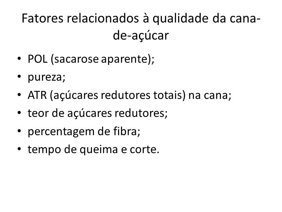 Fatores relacionados à qualidade da cana-de-açúcar