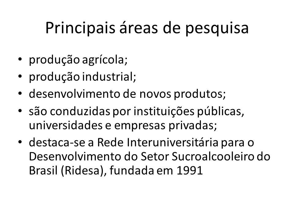 Principais áreas de pesquisa