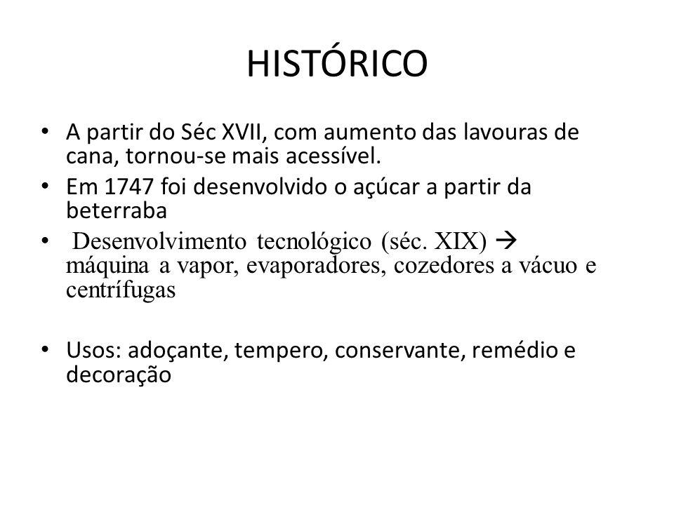 HISTÓRICO A partir do Séc XVII, com aumento das lavouras de cana, tornou-se mais acessível. Em 1747 foi desenvolvido o açúcar a partir da beterraba.