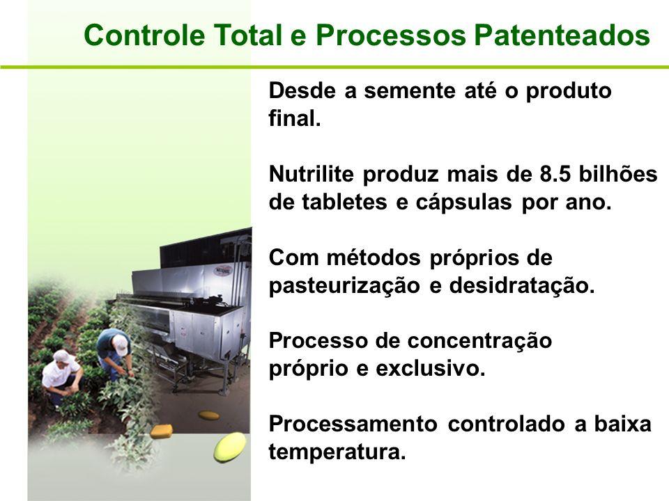 Controle Total e Processos Patenteados