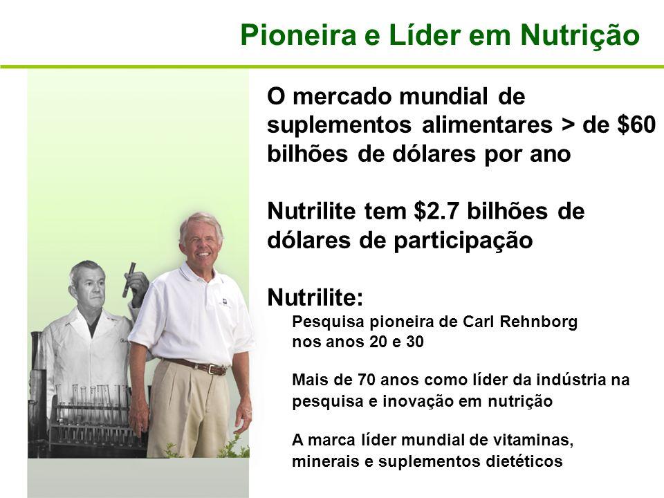Pioneira e Líder em Nutrição