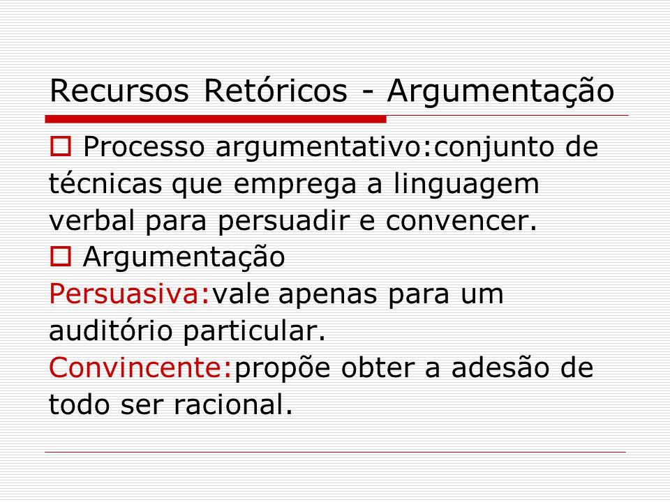 Recursos Retóricos - Argumentação