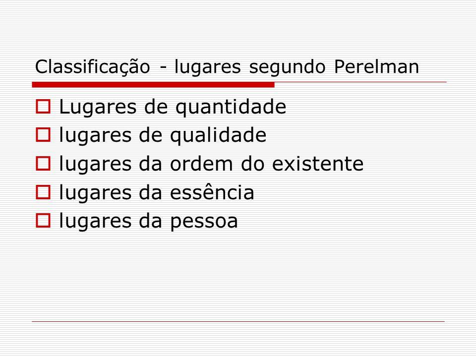 Classificação - lugares segundo Perelman