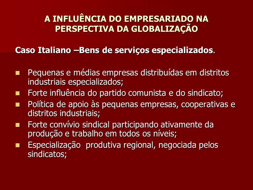 A INFLUÊNCIA DO EMPRESARIADO NA PERSPECTIVA DA GLOBALIZAÇÃO