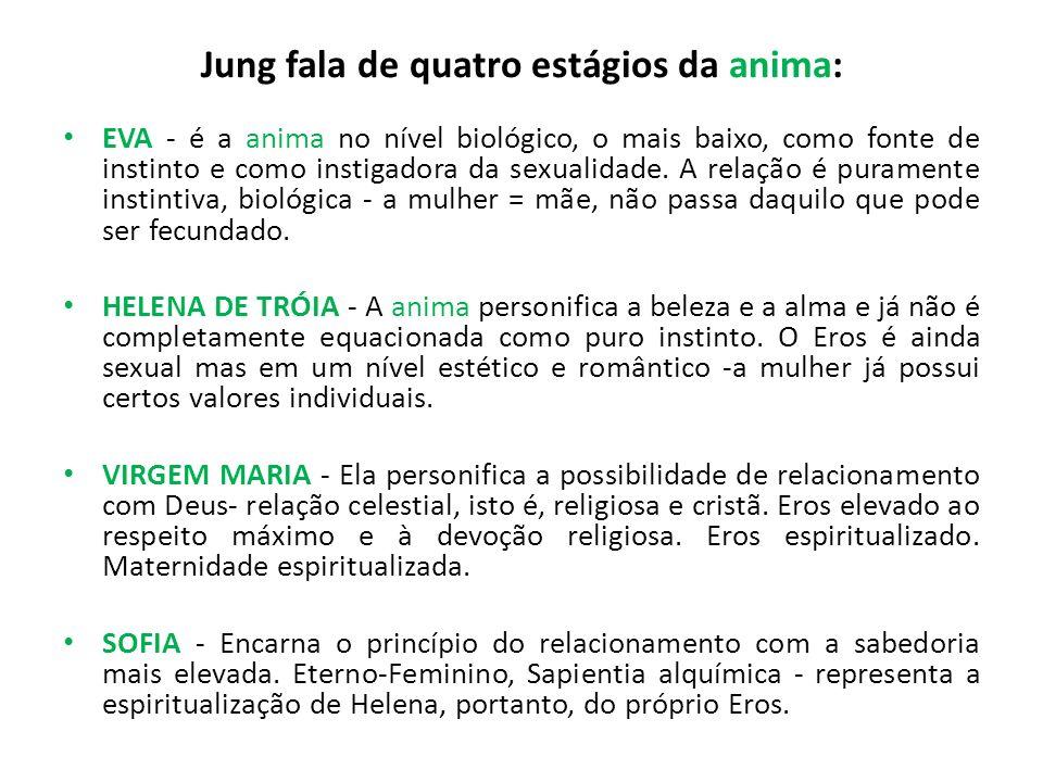 Jung fala de quatro estágios da anima: