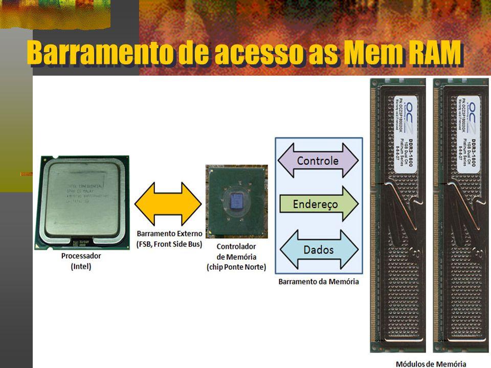 Barramento de acesso as Mem RAM