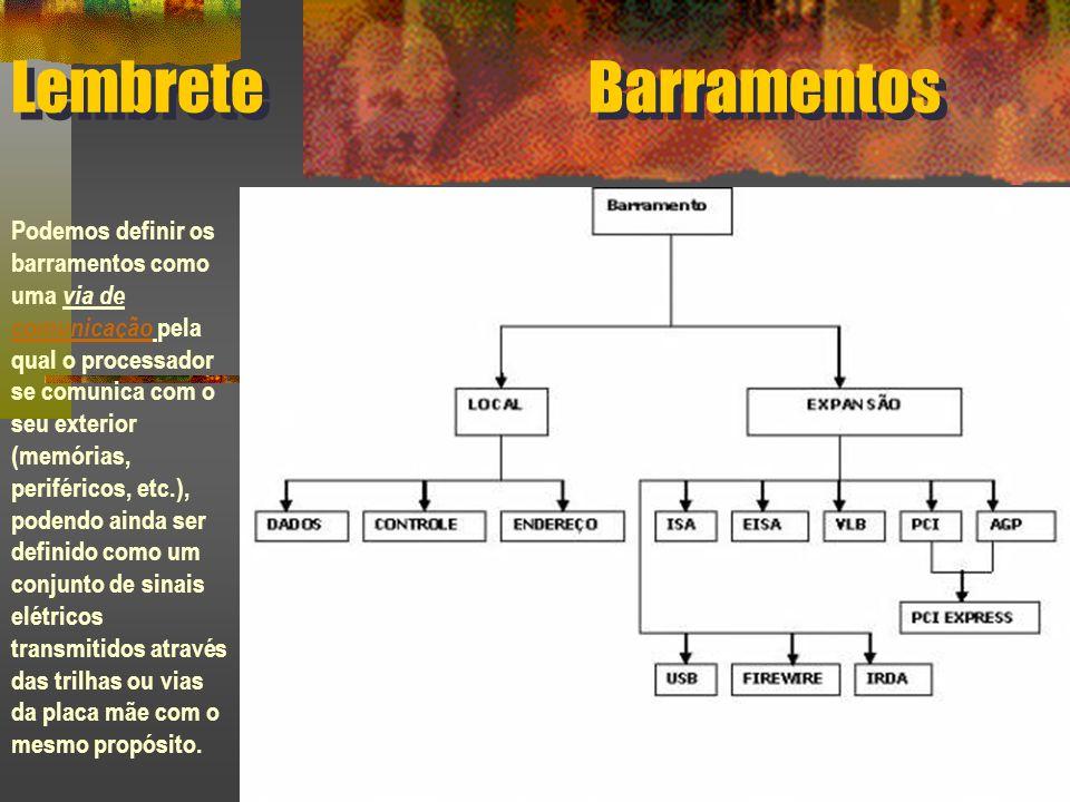 Lembrete Barramentos.