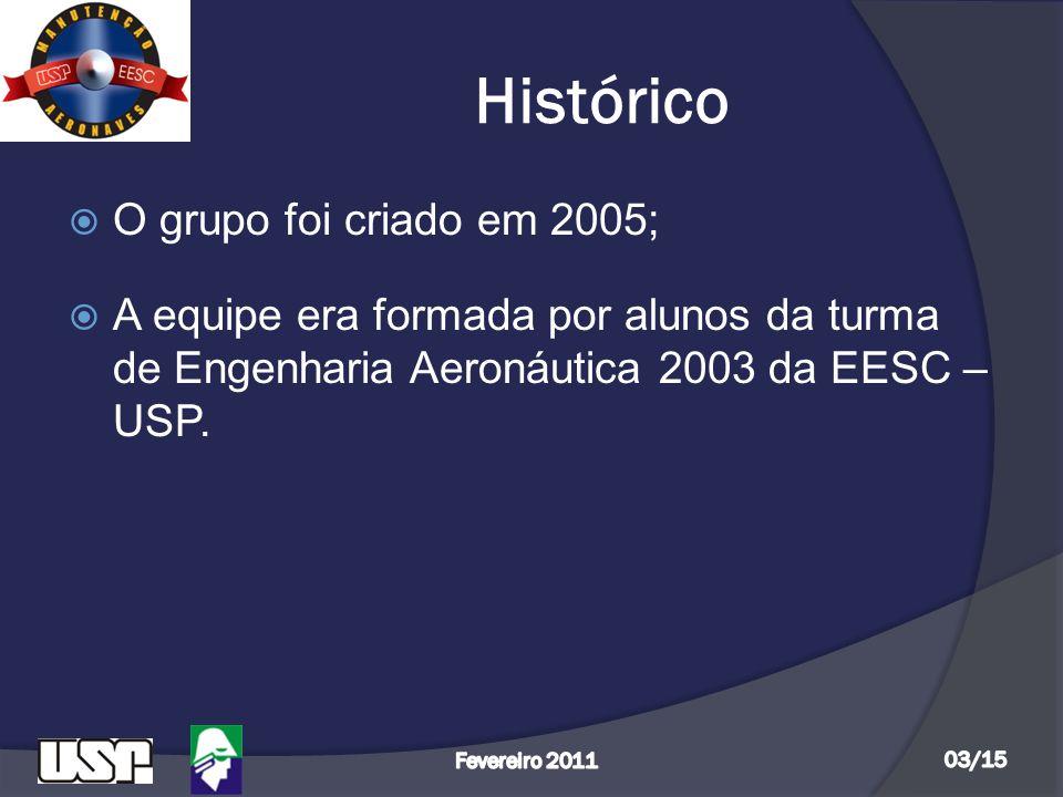 Histórico O grupo foi criado em 2005;