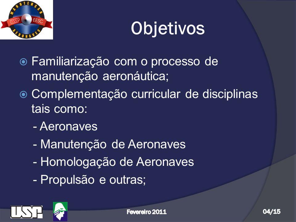 Objetivos Familiarização com o processo de manutenção aeronáutica;