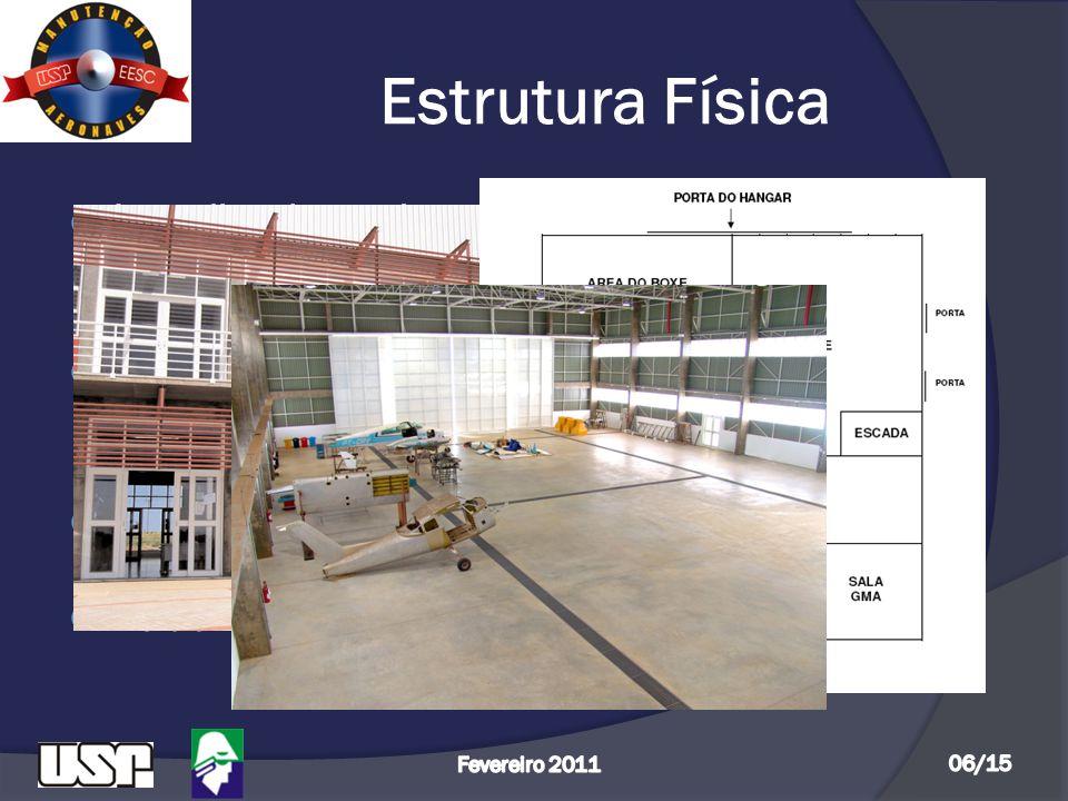 Estrutura Física Localizado no hangar I do campus II da EESC – USP;