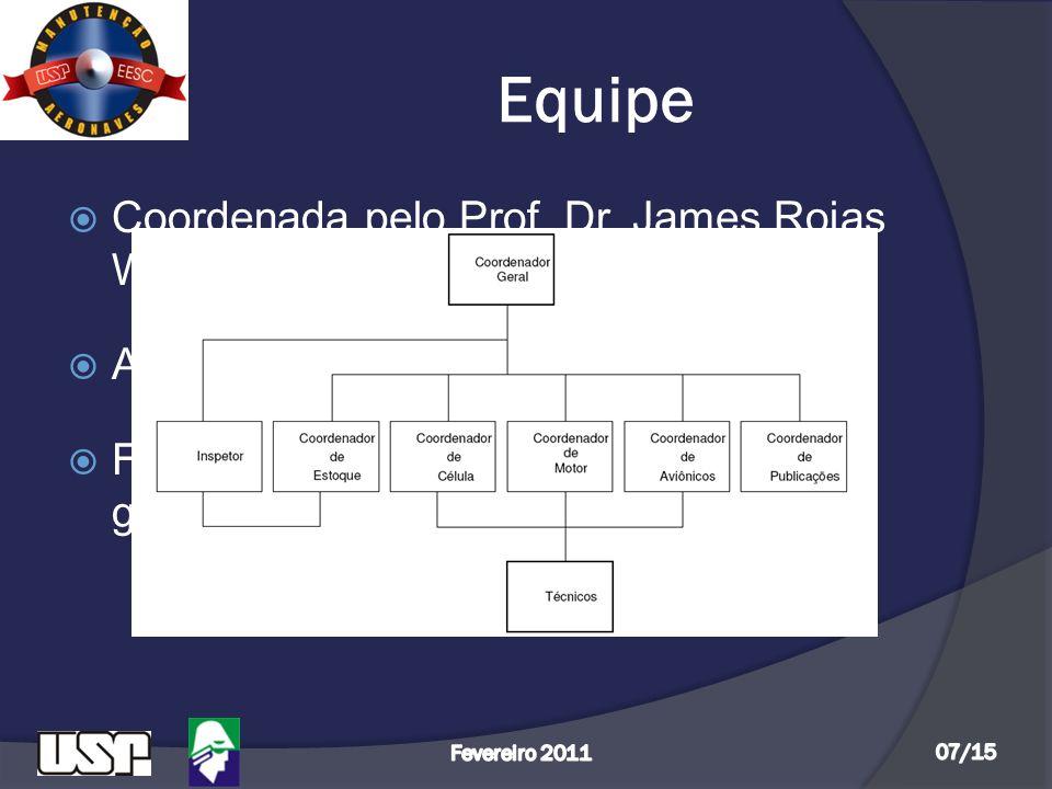 Equipe Coordenada pelo Prof. Dr. James Rojas Waterhouse;