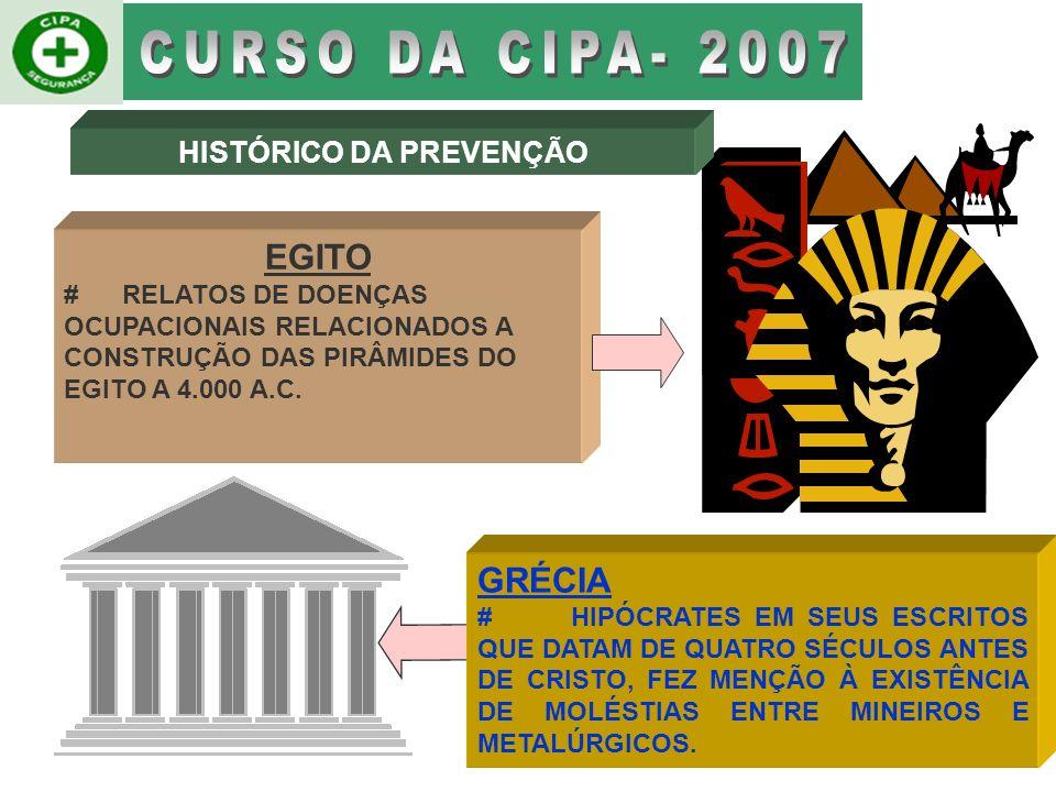 HISTÓRICO DA PREVENÇÃO