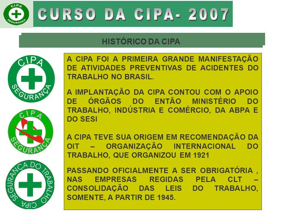 CURSO DA CIPA- 2007 HISTÓRICO DA CIPA
