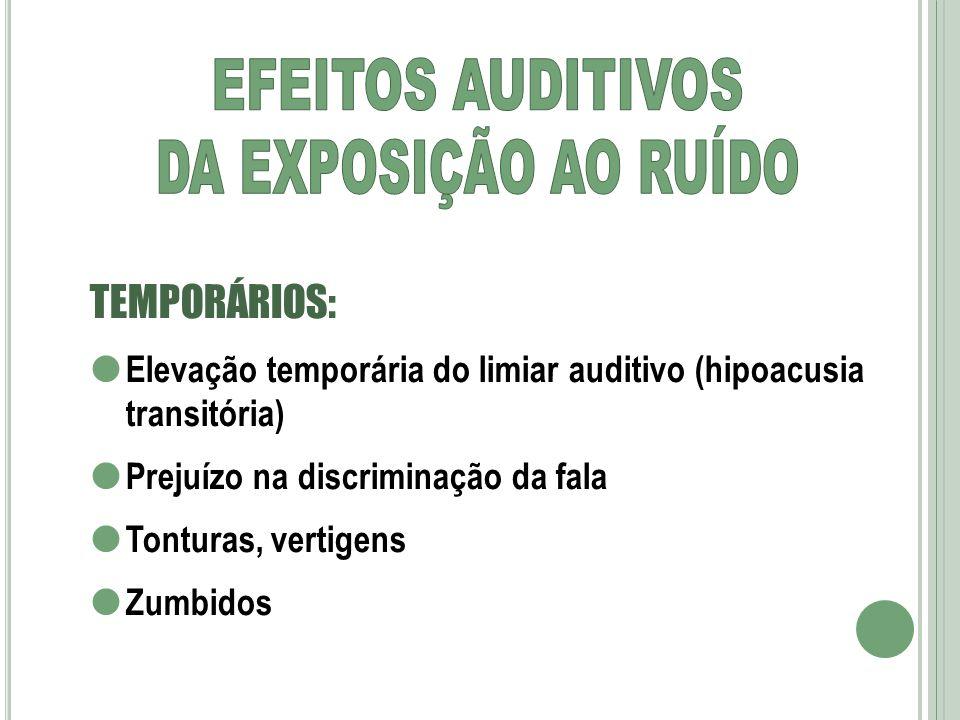 EFEITOS AUDITIVOS DA EXPOSIÇÃO AO RUÍDO TEMPORÁRIOS: