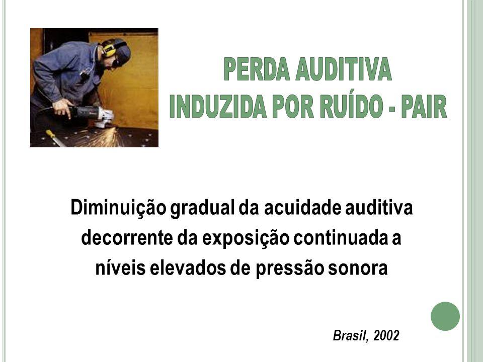 INDUZIDA POR RUÍDO - PAIR