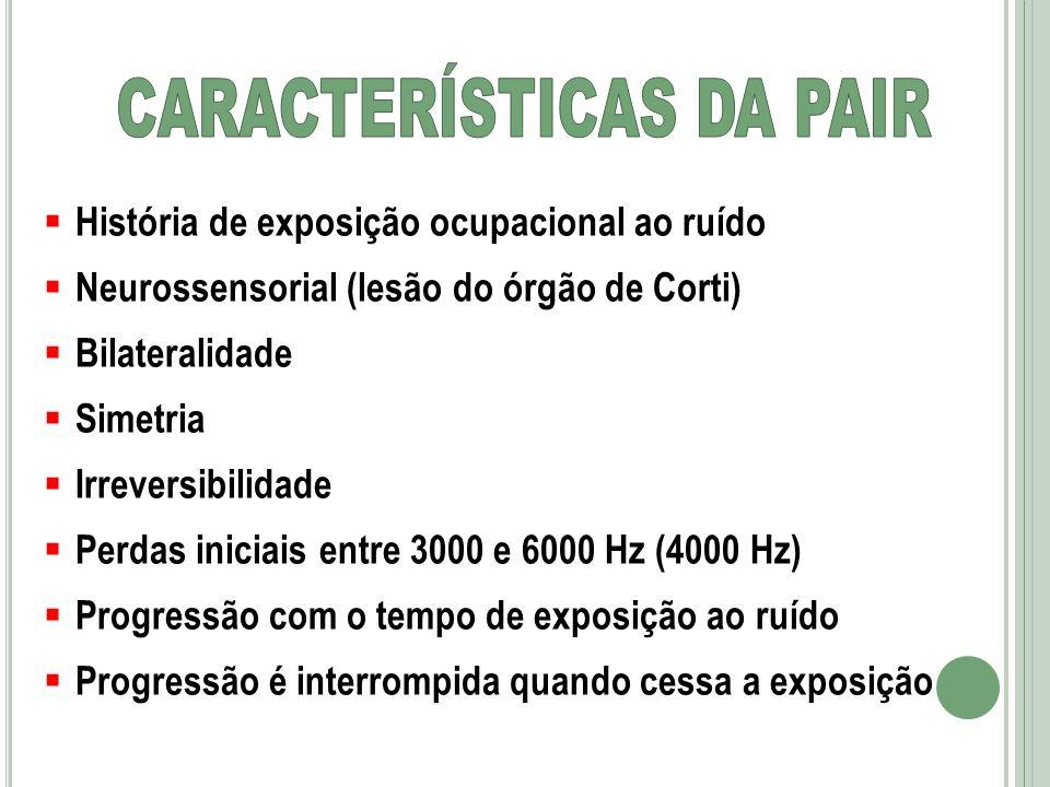 CARACTERÍSTICAS DA PAIR