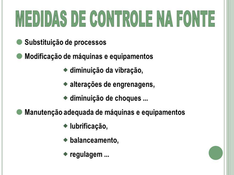 MEDIDAS DE CONTROLE NA FONTE