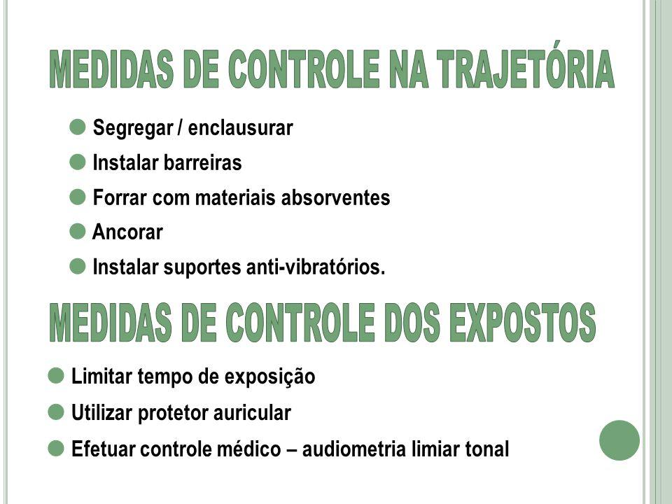 MEDIDAS DE CONTROLE NA TRAJETÓRIA