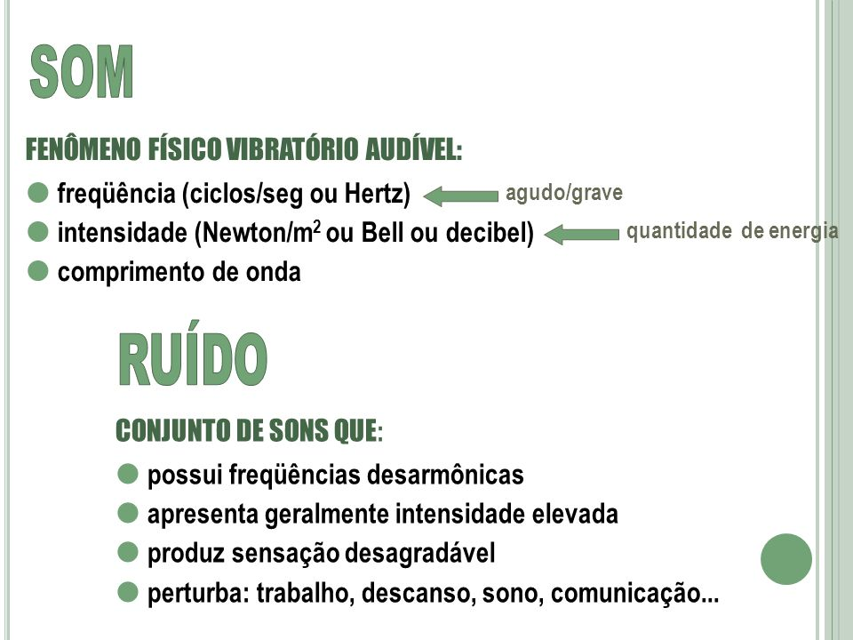 SOM RUÍDO FENÔMENO FÍSICO VIBRATÓRIO AUDÍVEL: