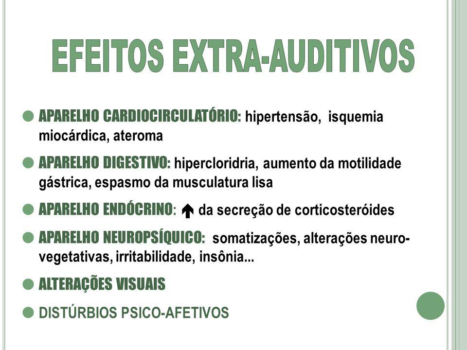 EFEITOS EXTRA-AUDITIVOS