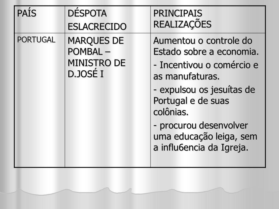PRINCIPAIS REALIZAÇÕES MARQUES DE POMBAL – MINISTRO DE D.JOSÉ I