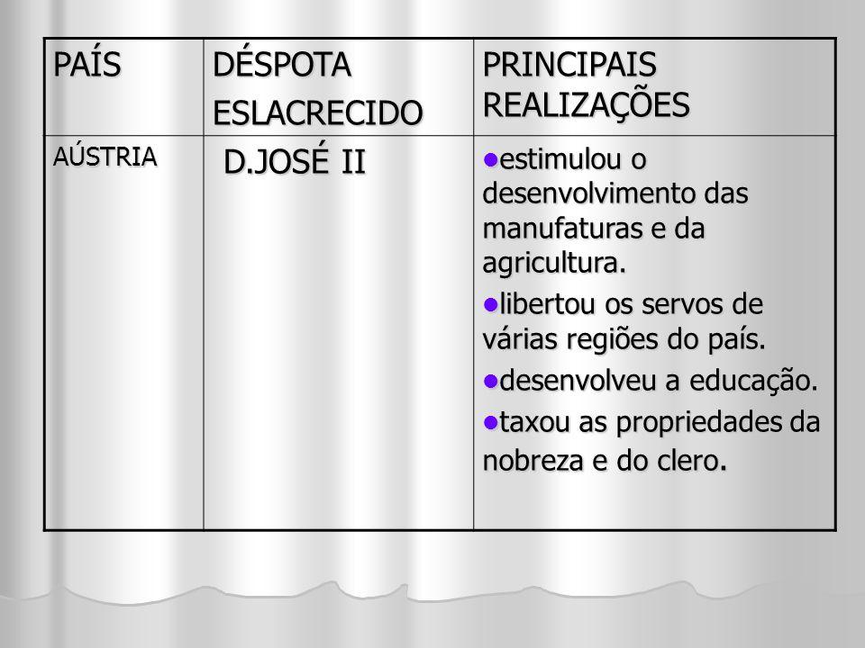 PRINCIPAIS REALIZAÇÕES D.JOSÉ II