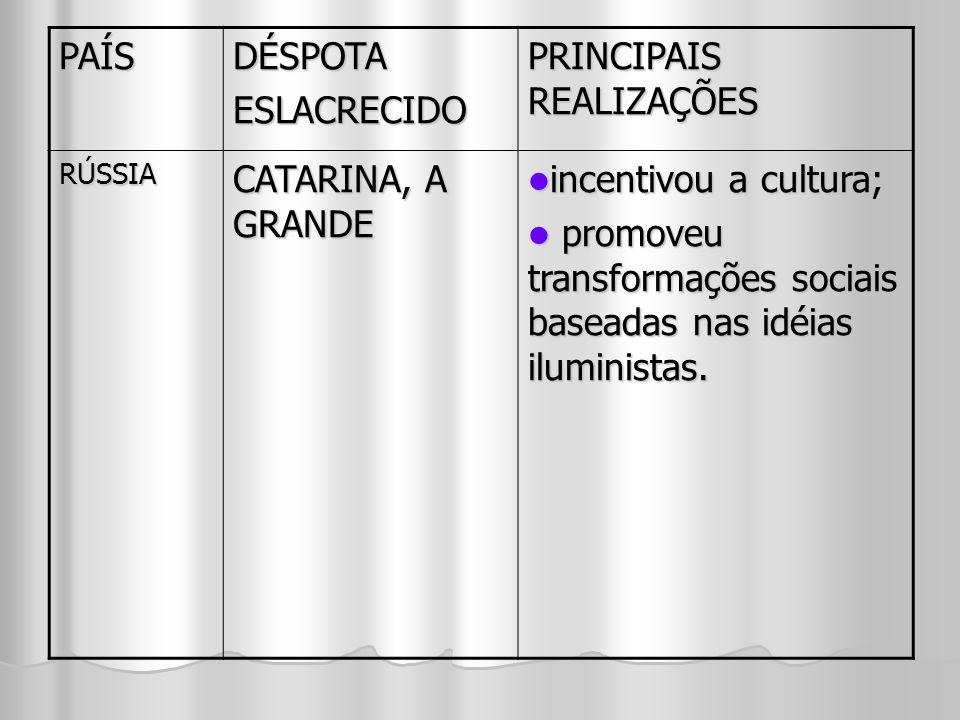 PRINCIPAIS REALIZAÇÕES