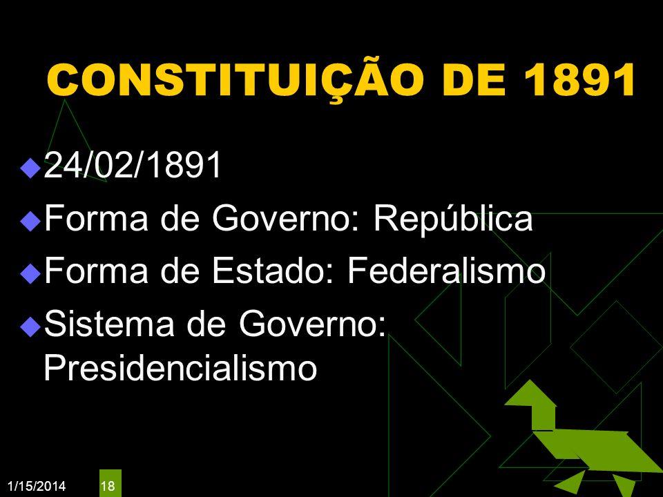 CONSTITUIÇÃO DE 1891 24/02/1891 Forma de Governo: República