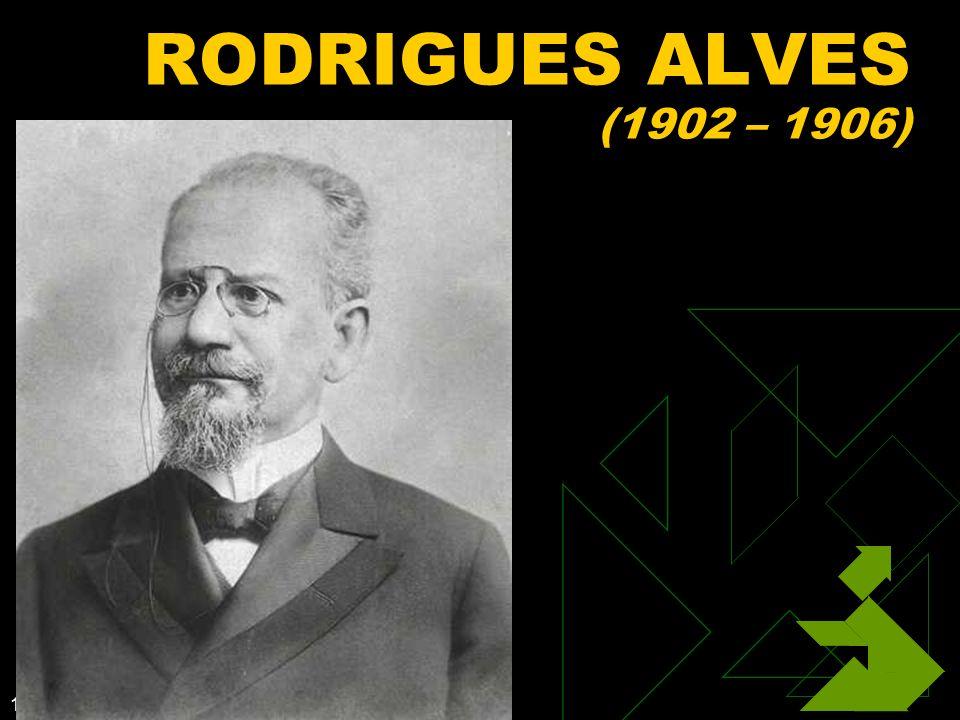 RODRIGUES ALVES (1902 – 1906) Clique para adicionar texto 3/25/2017