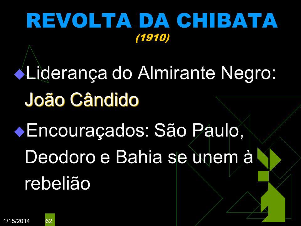 REVOLTA DA CHIBATA (1910) Liderança do Almirante Negro: João Cândido
