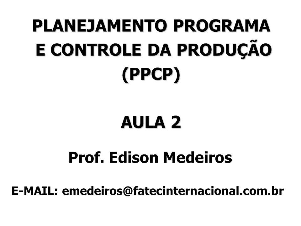 PLANEJAMENTO PROGRAMA E CONTROLE DA PRODUÇÃO (PPCP) AULA 2