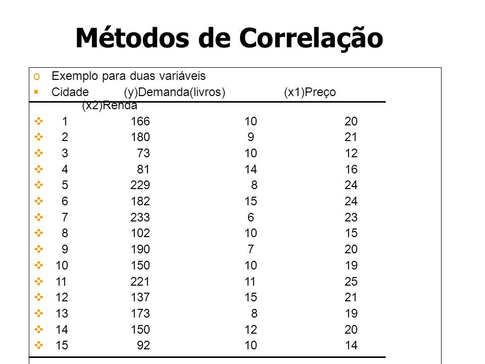 Métodos de Correlação Exemplo para duas variáveis