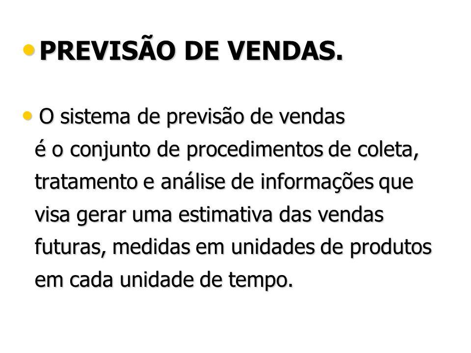 PREVISÃO DE VENDAS. O sistema de previsão de vendas