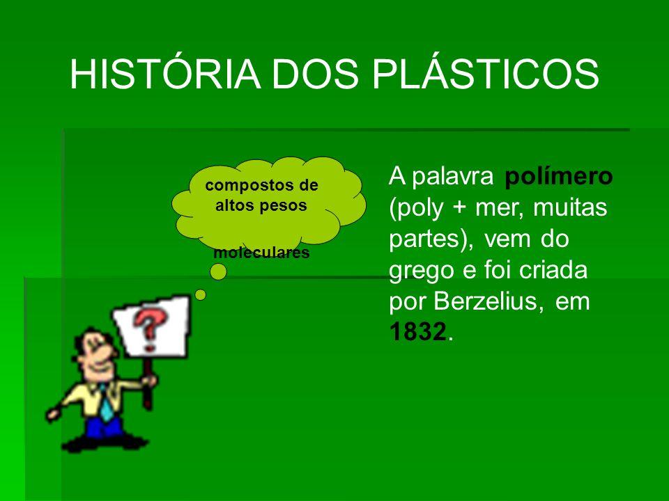 HISTÓRIA DOS PLÁSTICOS