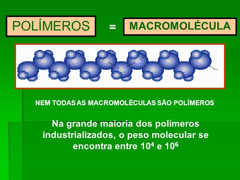 NEM TODAS AS MACROMOLÉCULAS SÃO POLÍMEROS
