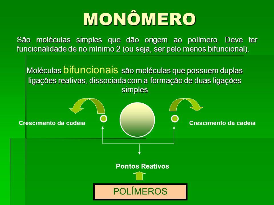 MONÔMERO São moléculas simples que dão origem ao polímero. Deve ter funcionalidade de no mínimo 2 (ou seja, ser pelo menos bifuncional).