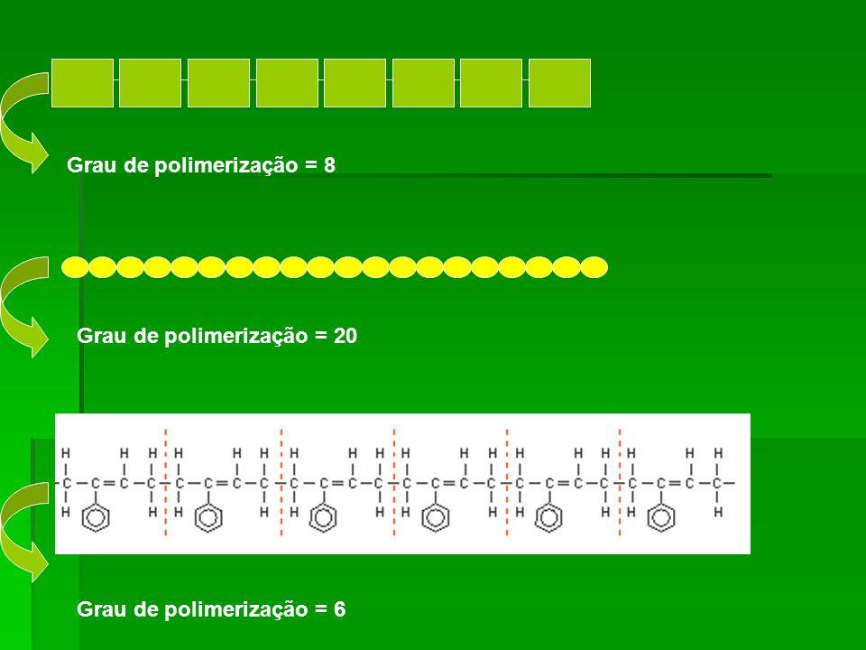 Grau de polimerização = 8