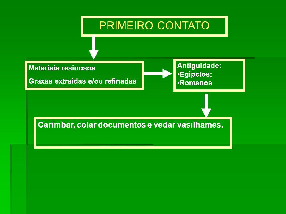 PRIMEIRO CONTATO Carimbar, colar documentos e vedar vasilhames.