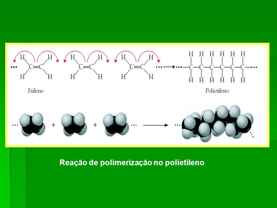 Reação de polimerização no polietileno