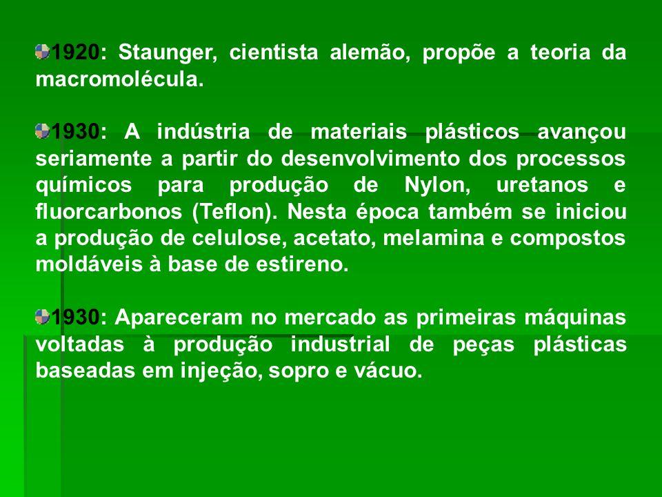 1920: Staunger, cientista alemão, propõe a teoria da macromolécula.