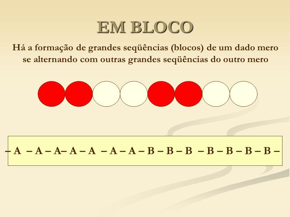 – A – A – A– A – A – A – A – B – B – B – B – B – B – B –