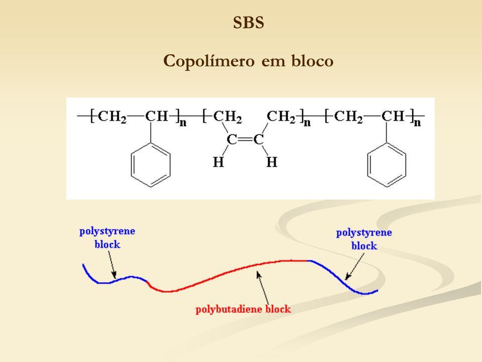 SBS Copolímero em bloco