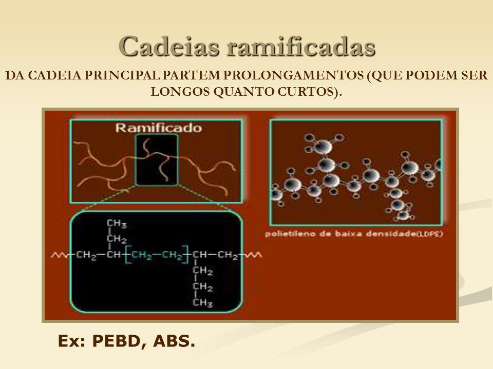 Cadeias ramificadas Ex: PEBD, ABS.