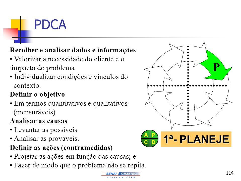 PDCA A P C D 1ª- PLANEJE Recolher e analisar dados e informações