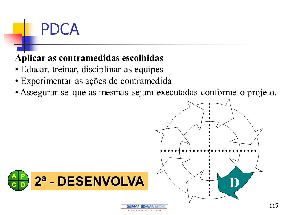 PDCA A P C D 2ª - DESENVOLVA Aplicar as contramedidas escolhidas